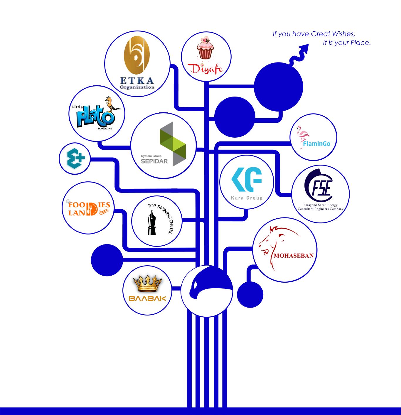 Jahanbani-Projects, پروژه های جهانبانی